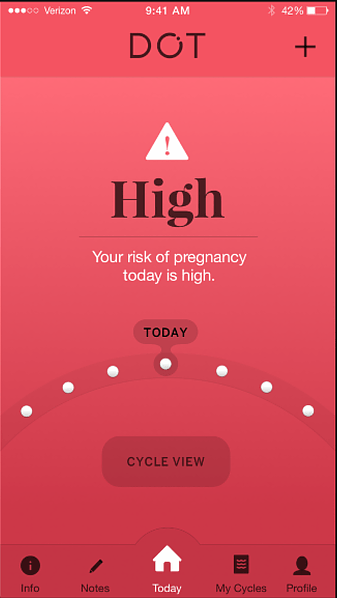 Best Pregnancy Planning Apps | Fertility & Period Tracking