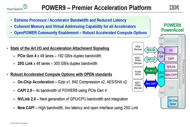 ibm power9 server processor architecture revealed hot chips 28 slide 8