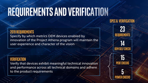 Intel's Project Athena to Help Take Laptop Designs to the